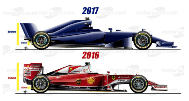 10 Additions To Be Excited About in Barcelona 2017 Image